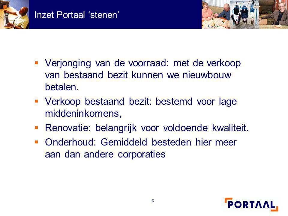 6 Inzet Portaal 'stenen'  Verjonging van de voorraad: met de verkoop van bestaand bezit kunnen we nieuwbouw betalen.