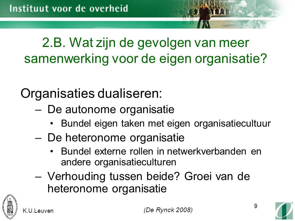 K.U.Leuven 9 2.B. Wat zijn de gevolgen van meer samenwerking voor de eigen organisatie.