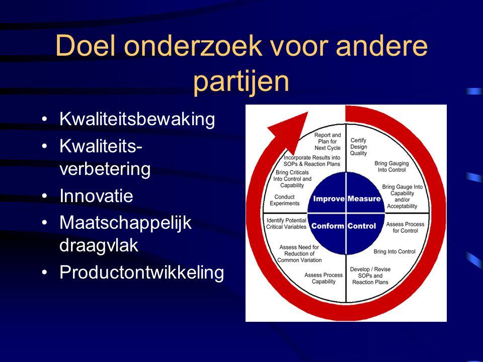 Doel onderzoek voor andere partijen Kwaliteitsbewaking Kwaliteits- verbetering Innovatie Maatschappelijk draagvlak Productontwikkeling