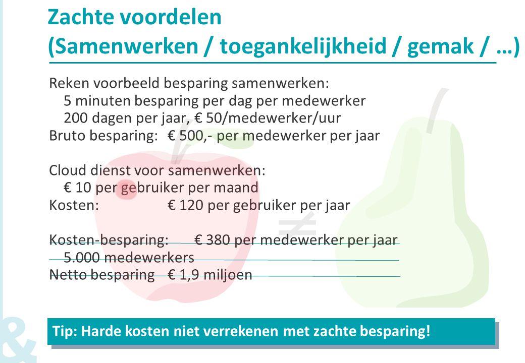 13 Reken voorbeeld besparing samenwerken: 5 minuten besparing per dag per medewerker 200 dagen per jaar, € 50/medewerker/uur Bruto besparing:€ 500,- p