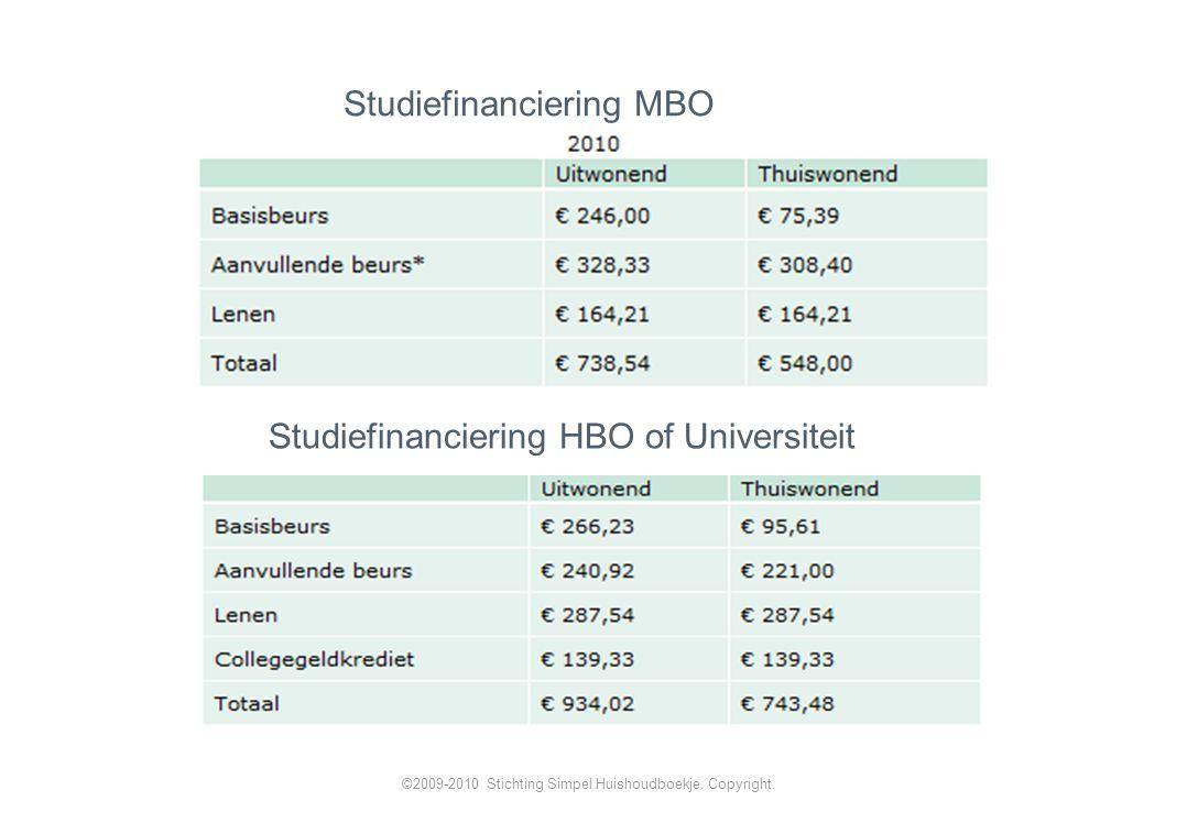Studiefinanciering MBO Studiefinanciering HBO of Universiteit ©2009-2010 Stichting Simpel Huishoudboekje.
