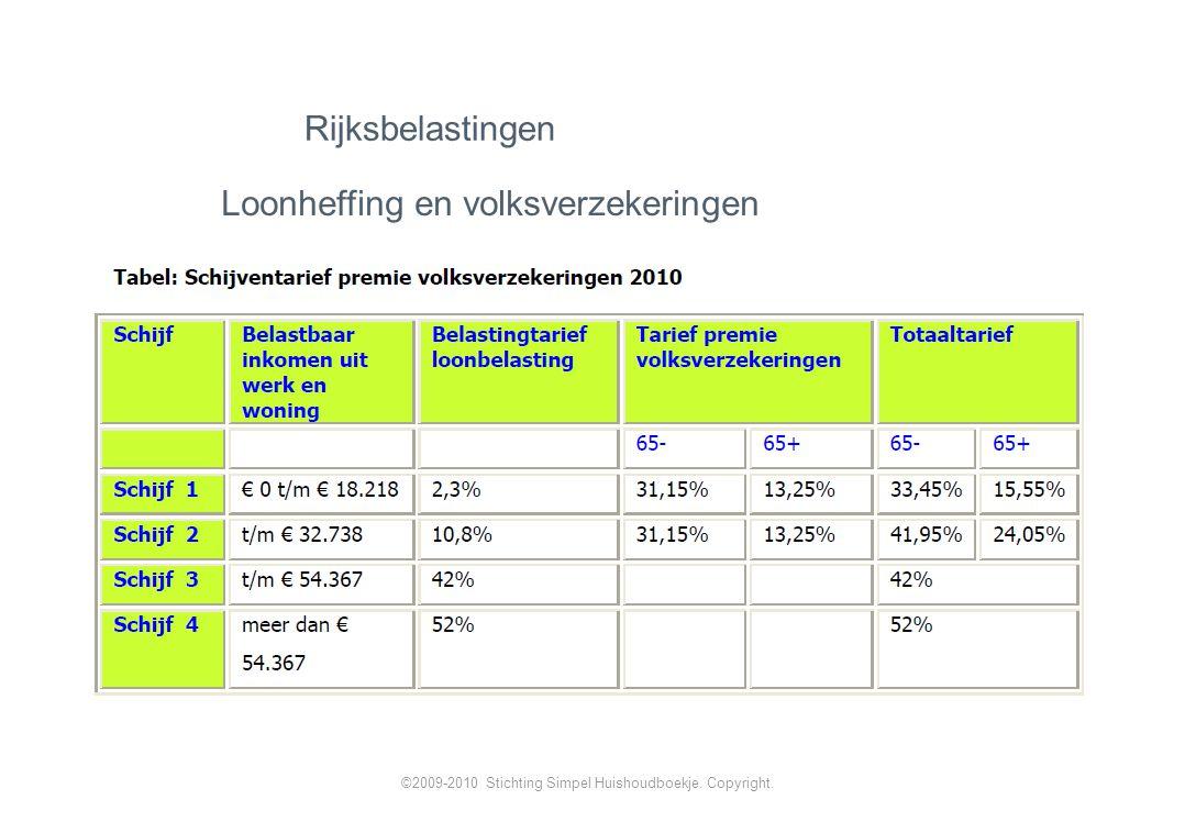 Loonheffing en volksverzekeringen Rijksbelastingen ©2009-2010 Stichting Simpel Huishoudboekje.