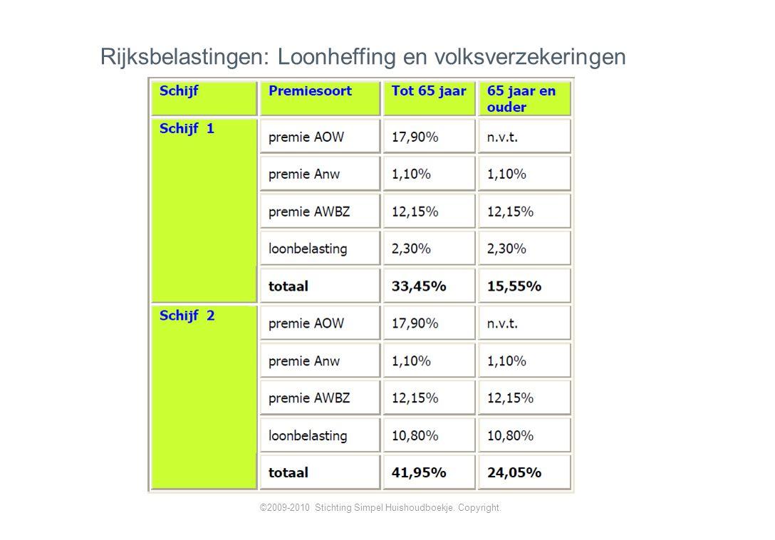 Loonheffing en volksverzekeringenRijksbelastingen: ©2009-2010 Stichting Simpel Huishoudboekje.