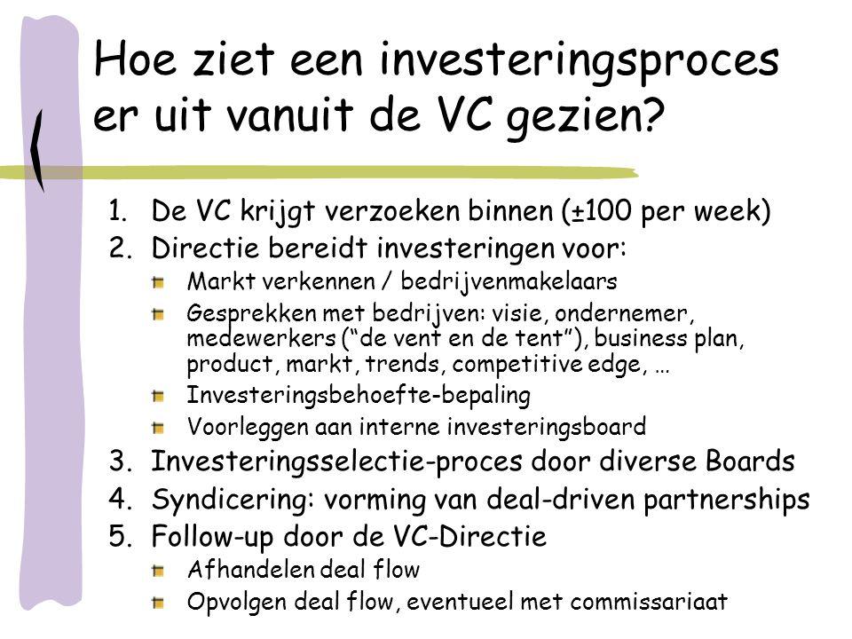 Hoe ziet een investeringsproces er uit vanuit de VC gezien? 1.De VC krijgt verzoeken binnen (±100 per week) 2.Directie bereidt investeringen voor: Mar