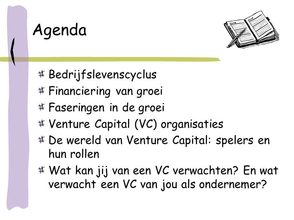 Agenda Bedrijfslevenscyclus Financiering van groei Faseringen in de groei Venture Capital (VC) organisaties De wereld van Venture Capital: spelers en
