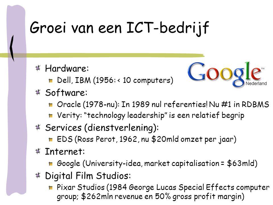 """Groei van een ICT-bedrijf Hardware: Dell, IBM (1956: < 10 computers) Software: Oracle (1978-nu): In 1989 nul referenties! Nu #1 in RDBMS Verity: """"tech"""