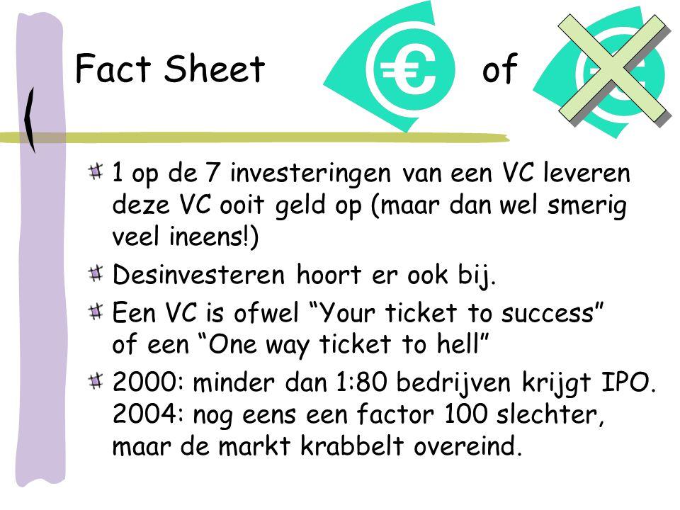 Fact Sheetof 1 op de 7 investeringen van een VC leveren deze VC ooit geld op (maar dan wel smerig veel ineens!) Desinvesteren hoort er ook bij. Een VC