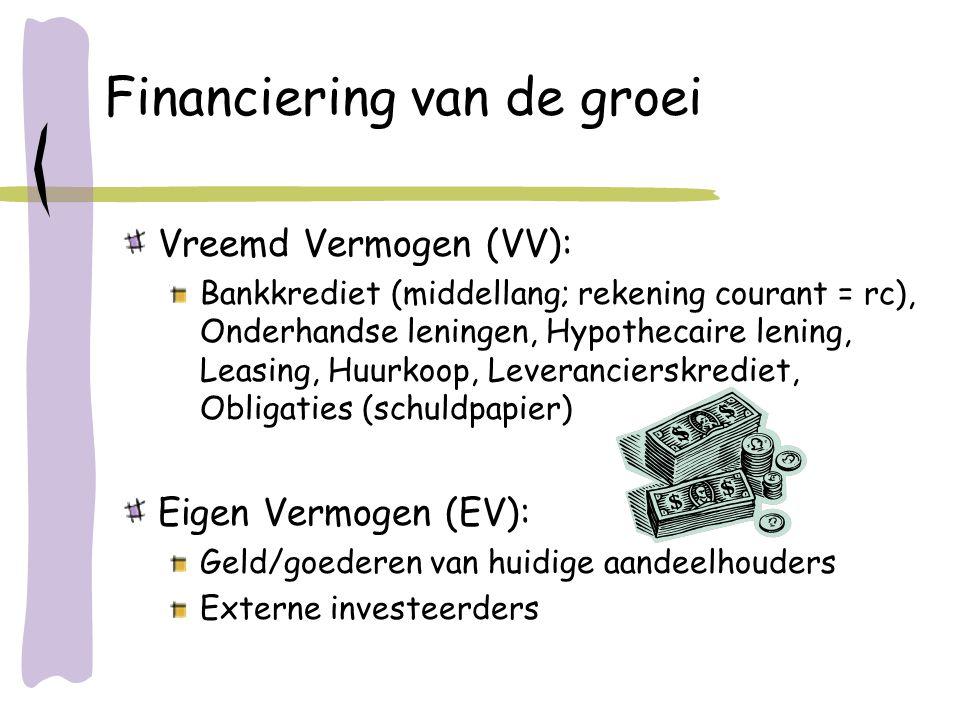 Financiering van de groei Vreemd Vermogen (VV): Bankkrediet (middellang; rekening courant = rc), Onderhandse leningen, Hypothecaire lening, Leasing, H