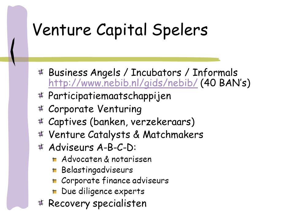 Venture Capital Spelers Business Angels / Incubators / Informals http://www.nebib.nl/gids/nebib/ (40 BAN's) http://www.nebib.nl/gids/nebib/ Participat