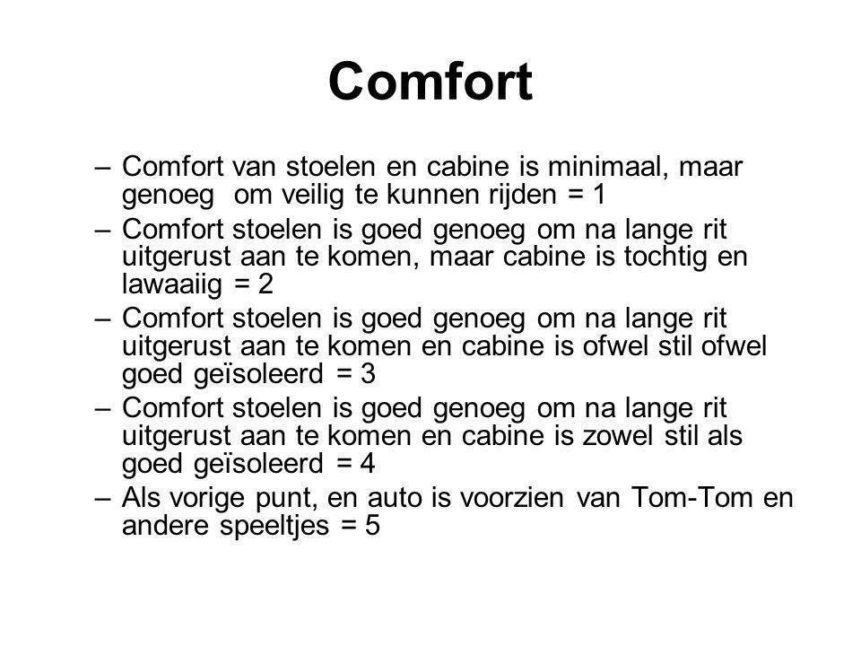 Merk op Comfort stoelen komt voor cabine, en voor speeltjes Comfort concreet gemaakt door combinatie van sub-attributen: ook schaal van zeer oncomfortabel tot zeer comfortabel mogelijk Waarom sub-attributen en niet definities?