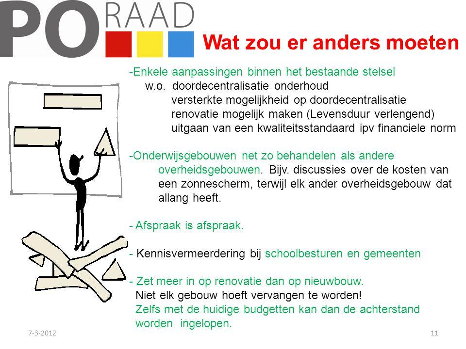 7-3-201211 Wat zou er anders moeten -Enkele aanpassingen binnen het bestaande stelsel w.o. doordecentralisatie onderhoud versterkte mogelijkheid op do
