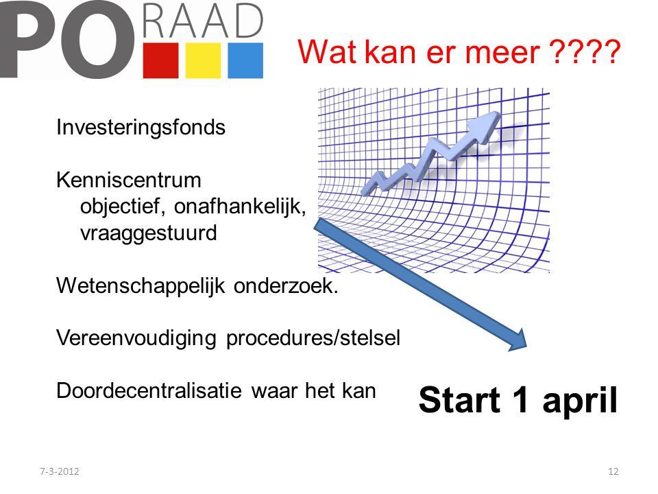 7-3-201212 Wat kan er meer ???? Investeringsfonds Kenniscentrum objectief, onafhankelijk, vraaggestuurd Wetenschappelijk onderzoek. Vereenvoudiging pr