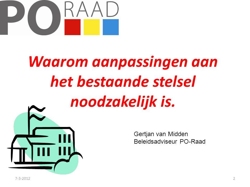 7-3-20122 Waarom aanpassingen aan het bestaande stelsel noodzakelijk is. Gertjan van Midden Beleidsadviseur PO-Raad
