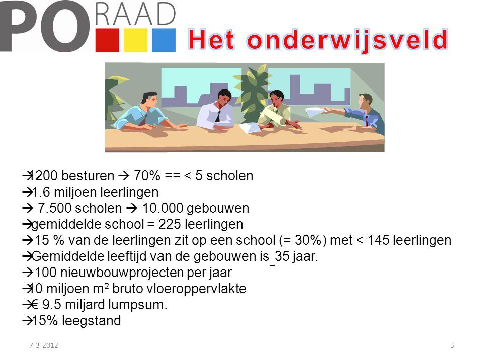 7-3-20123  1200 besturen  70% == < 5 scholen  1.6 miljoen leerlingen  7.500 scholen  10.000 gebouwen  gemiddelde school = 225 leerlingen  15 % van de leerlingen zit op een school (= 30%) met < 145 leerlingen  Gemiddelde leeftijd van de gebouwen is _ 35 jaar.
