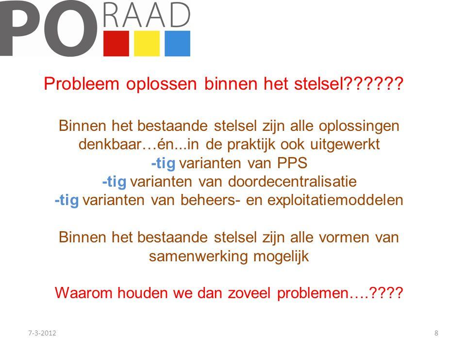7-3-20128 Probleem oplossen binnen het stelsel?????.