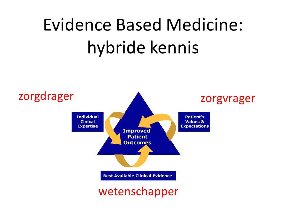 Evidence Based Medicine: hybride kennis wetenschapper zorgvrager zorgdrager