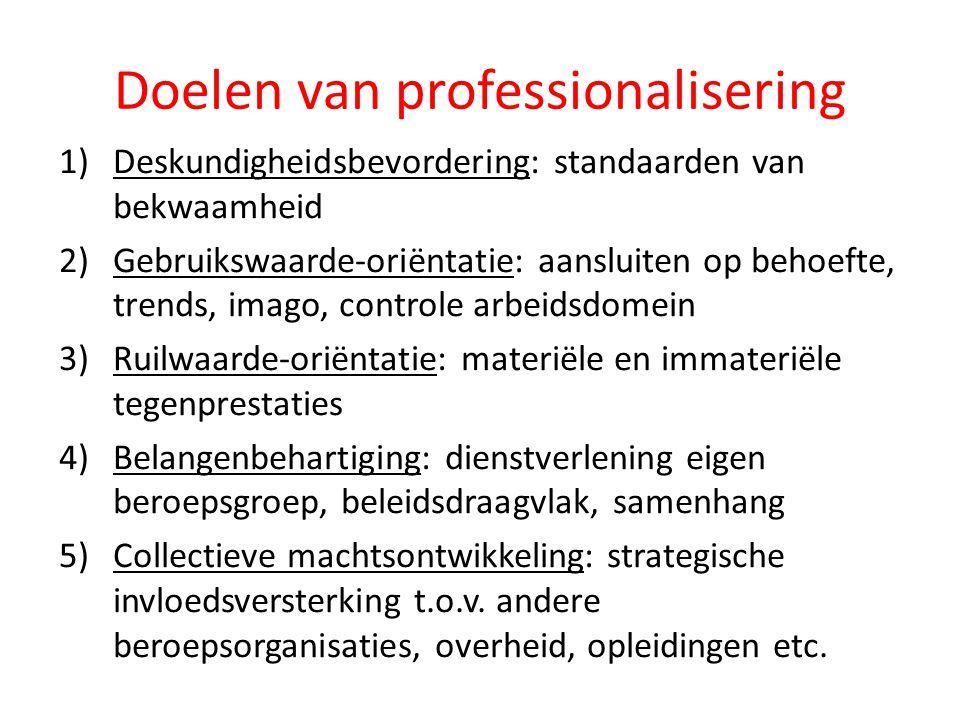 Doelen van professionalisering 1)Deskundigheidsbevordering: standaarden van bekwaamheid 2)Gebruikswaarde-oriëntatie: aansluiten op behoefte, trends, imago, controle arbeidsdomein 3)Ruilwaarde-oriëntatie: materiële en immateriële tegenprestaties 4)Belangenbehartiging: dienstverlening eigen beroepsgroep, beleidsdraagvlak, samenhang 5)Collectieve machtsontwikkeling: strategische invloedsversterking t.o.v.