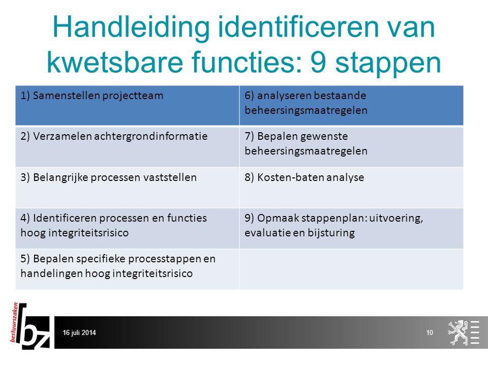 Handleiding identificeren van kwetsbare functies: 9 stappen 1) Samenstellen projectteam6) analyseren bestaande beheersingsmaatregelen 2) Verzamelen ac