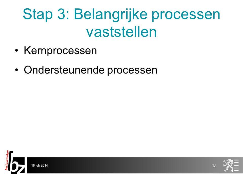 Stap 3: Belangrijke processen vaststellen Kernprocessen Ondersteunende processen 16 juli 201413