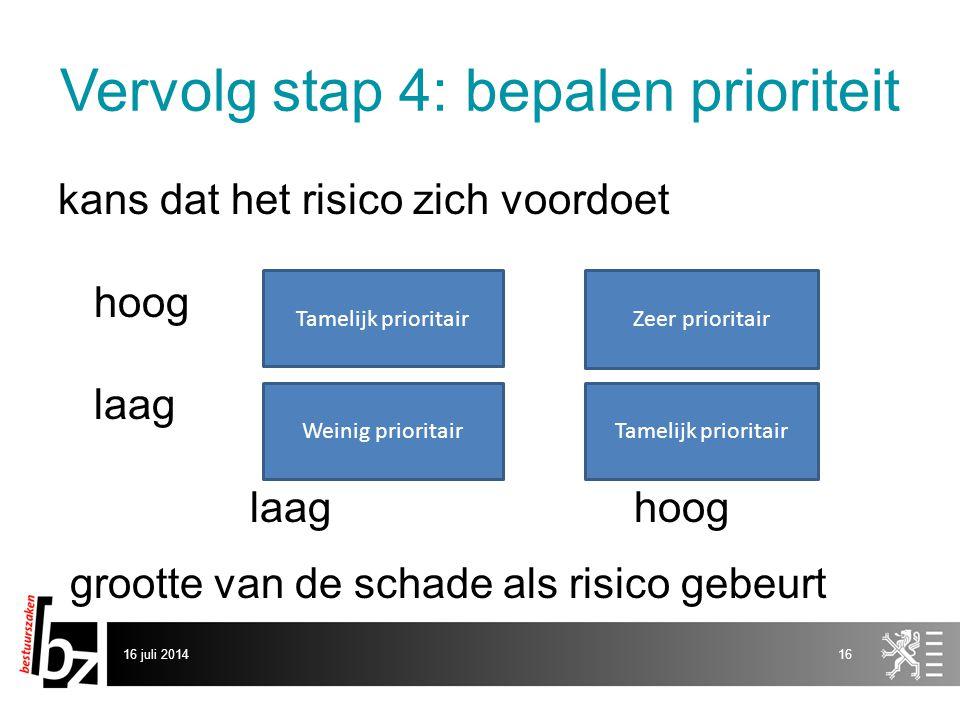 Vervolg stap 4: bepalen prioriteit kans dat het risico zich voordoet hoog laag laag hoog grootte van de schade als risico gebeurt 16 juli 201416 Tamel