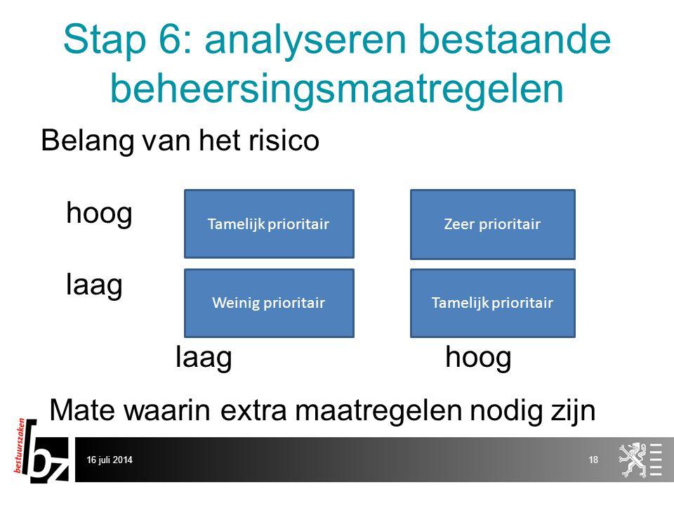 Stap 6: analyseren bestaande beheersingsmaatregelen Belang van het risico hoog laag laag hoog Mate waarin extra maatregelen nodig zijn 16 juli 201418