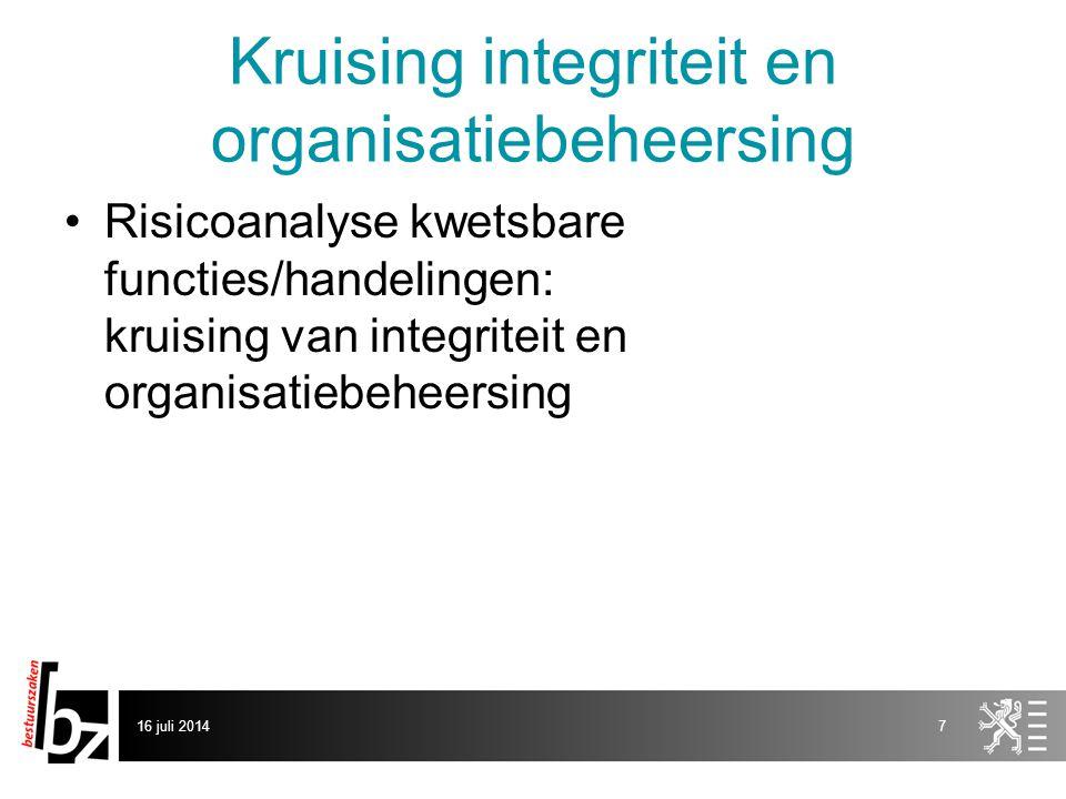 Kruising integriteit en organisatiebeheersing Risicoanalyse kwetsbare functies/handelingen: kruising van integriteit en organisatiebeheersing 16 juli
