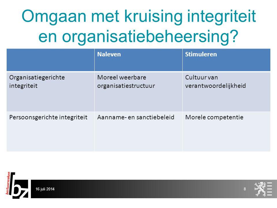 Omgaan met kruising integriteit en organisatiebeheersing? NalevenStimuleren Organisatiegerichte integriteit Moreel weerbare organisatiestructuur Cultu