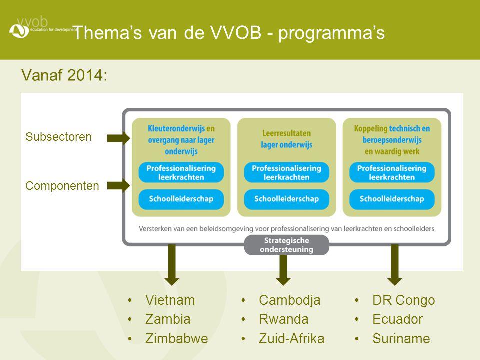 Thema's van de VVOB - programma's Subsectoren Componenten Vietnam Zambia Zimbabwe Cambodja Rwanda Zuid-Afrika DR Congo Ecuador Suriname Vanaf 2014: