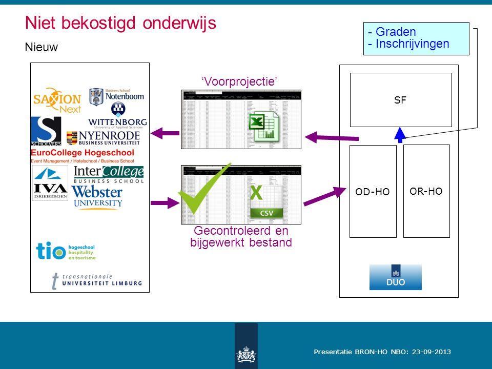 Presentatie BRON-HO NBO: 23-09-2013 Niet bekostigd onderwijs Nieuw SF OD-HO 'Voorprojectie' Gecontroleerd en bijgewerkt bestand - Graden - Inschrijvingen OR-HO