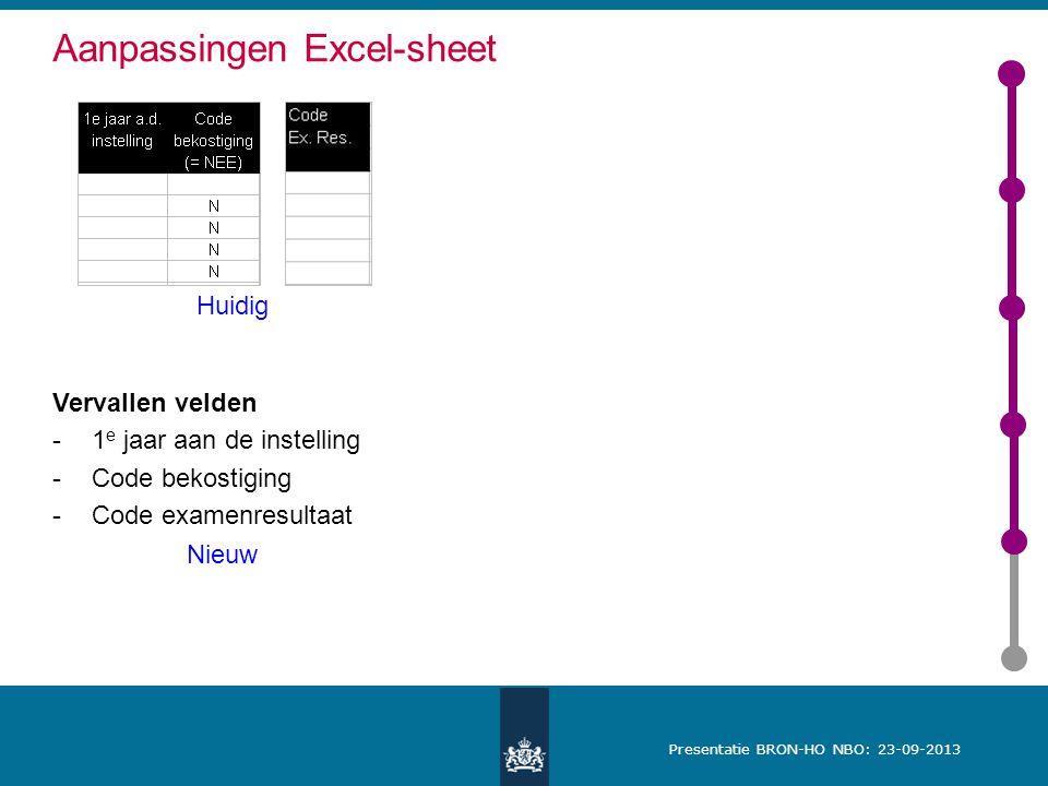 Presentatie BRON-HO NBO: 23-09-2013 Aanpassingen Excel-sheet Vervallen velden -1 e jaar aan de instelling -Code bekostiging -Code examenresultaat Huidig Nieuw