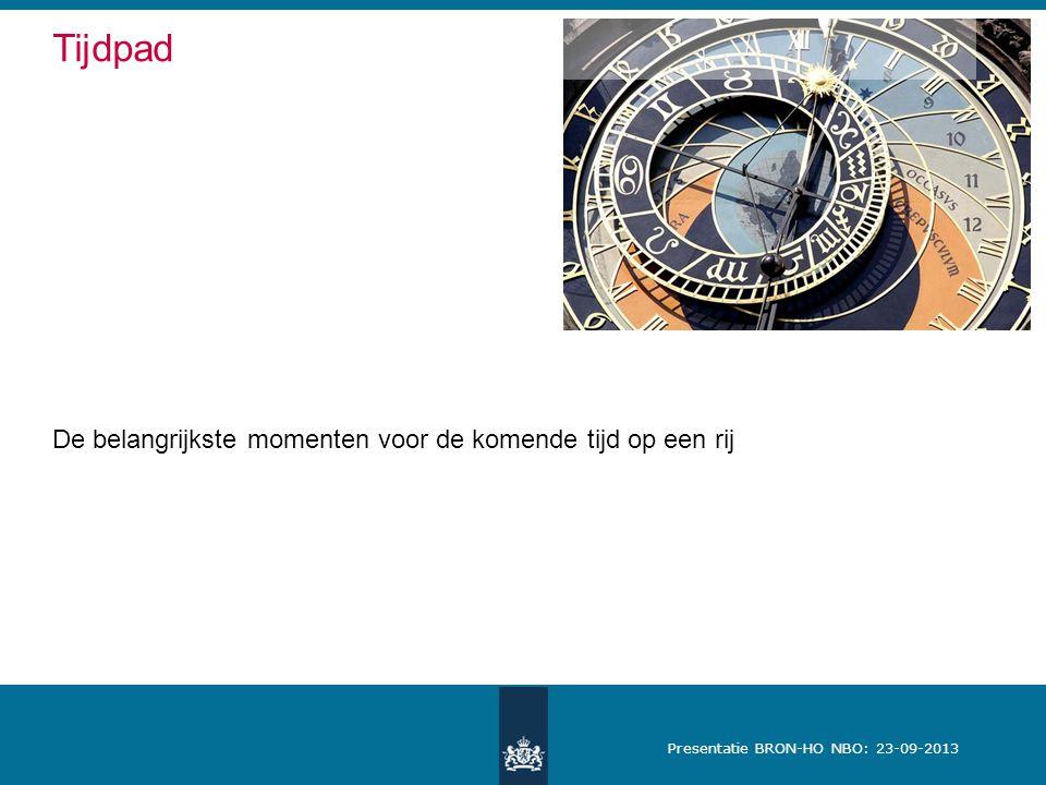 Presentatie BRON-HO NBO: 23-09-2013 De belangrijkste momenten voor de komende tijd op een rij Tijdpad