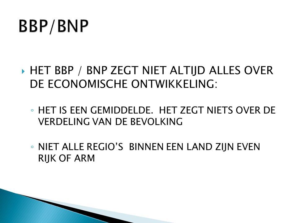  HET BBP / BNP ZEGT NIET ALTIJD ALLES OVER DE ECONOMISCHE ONTWIKKELING: ◦ HET IS EEN GEMIDDELDE. HET ZEGT NIETS OVER DE VERDELING VAN DE BEVOLKING ◦