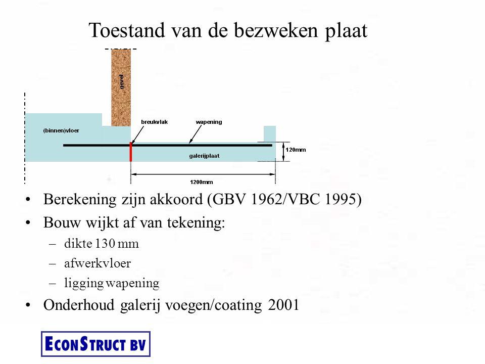 Toestand van de bezweken plaat Berekening zijn akkoord (GBV 1962/VBC 1995) Bouw wijkt af van tekening: –dikte 130 mm –afwerkvloer –ligging wapening Onderhoud galerij voegen/coating 2001