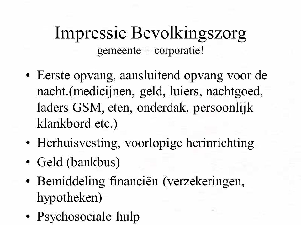 Impressie Bevolkingszorg gemeente + corporatie.