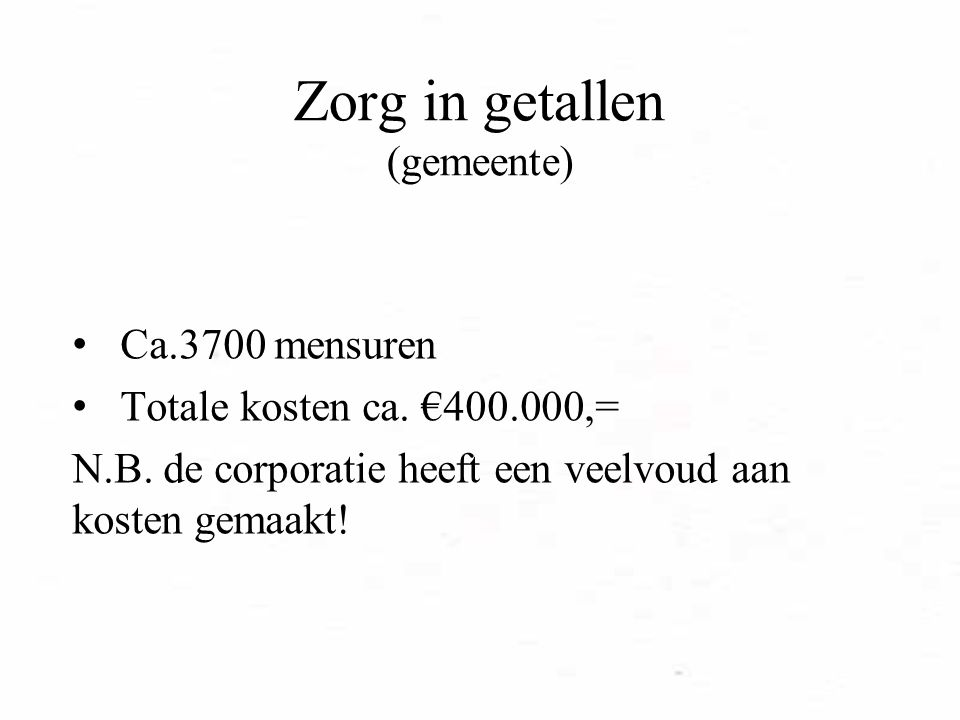 Zorg in getallen (gemeente) Ca.3700 mensuren Totale kosten ca.