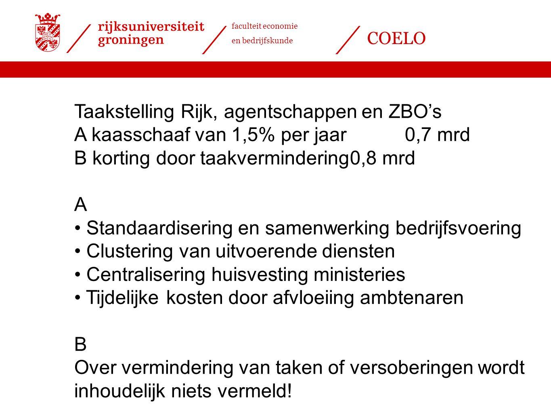 faculteit economie en bedrijfskunde COELO Taakstelling Rijk, agentschappen en ZBO's A kaasschaaf van 1,5% per jaar0,7 mrd B korting door taakverminder