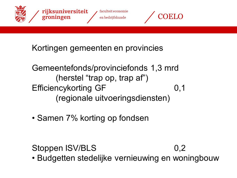 """faculteit economie en bedrijfskunde COELO Kortingen gemeenten en provincies Gemeentefonds/provinciefonds1,3 mrd (herstel """"trap op, trap af"""") Efficienc"""