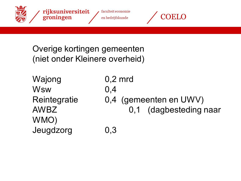 faculteit economie en bedrijfskunde COELO Overige kortingen gemeenten (niet onder Kleinere overheid) Wajong0,2 mrd Wsw0,4 Reintegratie0,4 (gemeenten e