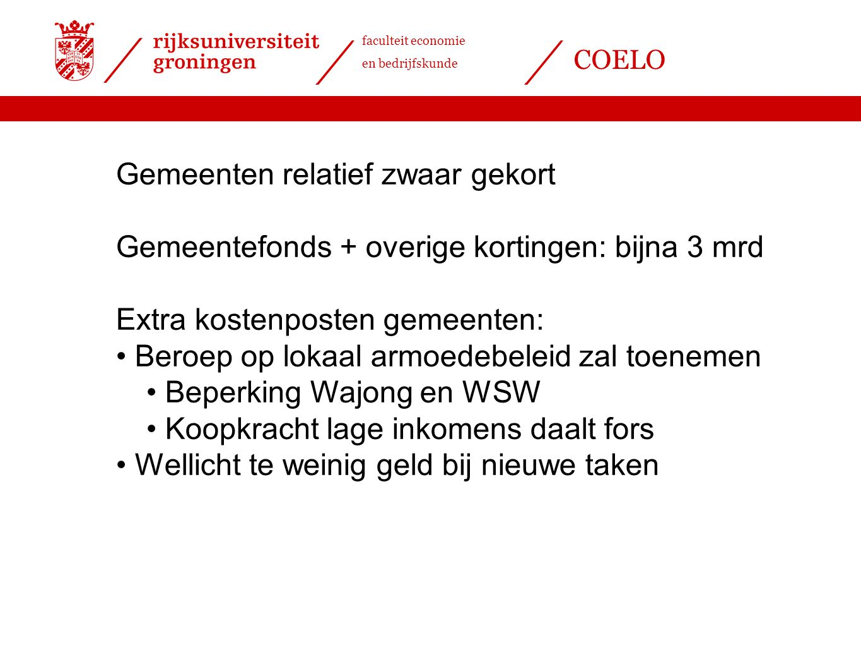 faculteit economie en bedrijfskunde COELO Gemeenten relatief zwaar gekort Gemeentefonds + overige kortingen: bijna 3 mrd Extra kostenposten gemeenten: