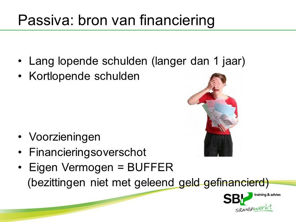 Passiva: bron van financiering Lang lopende schulden (langer dan 1 jaar) Kortlopende schulden Voorzieningen Financieringsoverschot Eigen Vermogen = BU