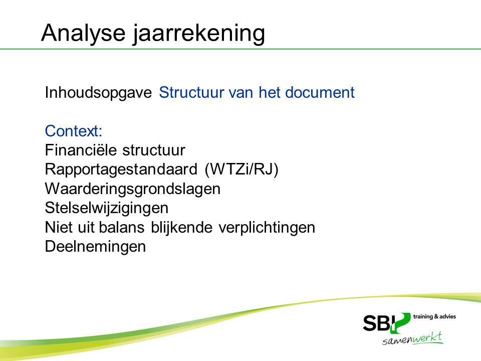 Inhoudsopgave Structuur van het document Context: Financiële structuur Rapportagestandaard (WTZi/RJ) Waarderingsgrondslagen Stelselwijzigingen Niet ui