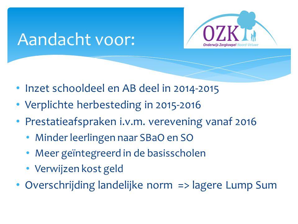 Inzet schooldeel en AB deel in 2014-2015 Verplichte herbesteding in 2015-2016 Prestatieafspraken i.v.m.
