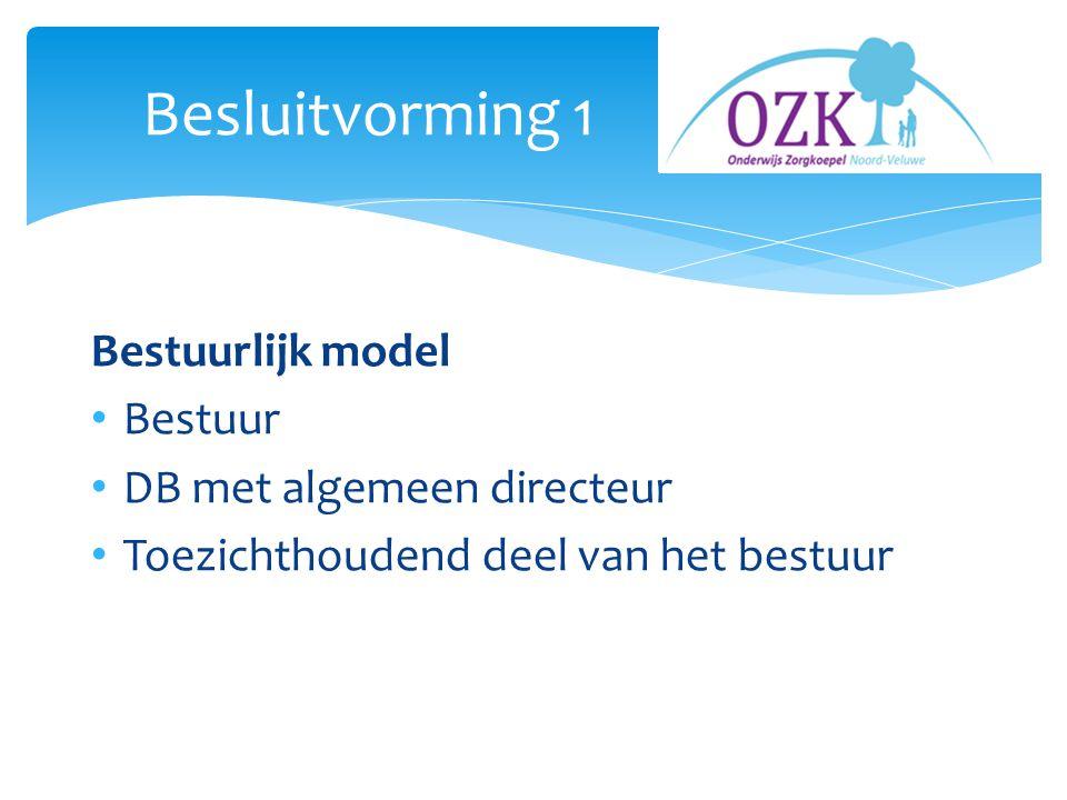 Bestuurlijk model Bestuur DB met algemeen directeur Toezichthoudend deel van het bestuur Besluitvorming 1