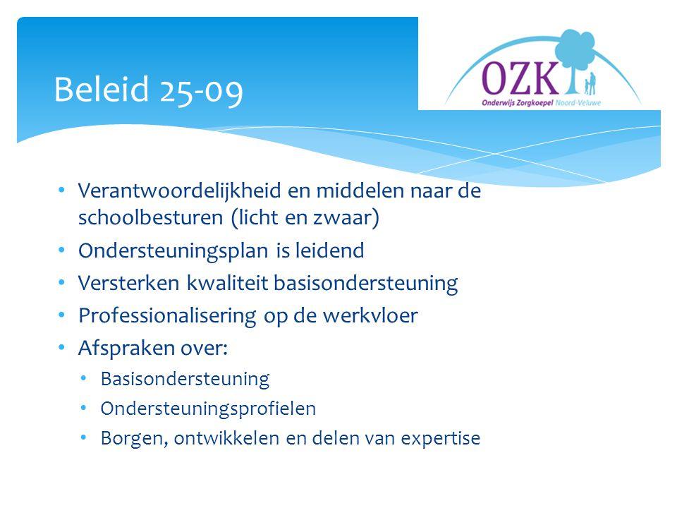 Beleid 25-09 Verantwoordelijkheid en middelen naar de schoolbesturen (licht en zwaar) Ondersteuningsplan is leidend Versterken kwaliteit basisondersteuning Professionalisering op de werkvloer Afspraken over: Basisondersteuning Ondersteuningsprofielen Borgen, ontwikkelen en delen van expertise