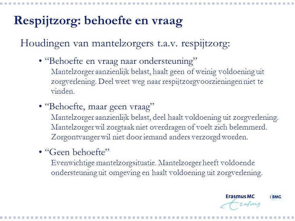 """Respijtzorg: behoefte en vraag Houdingen van mantelzorgers t.a.v. respijtzorg: """"Behoefte en vraag naar ondersteuning"""" Mantelzorger aanzienlijk belast,"""
