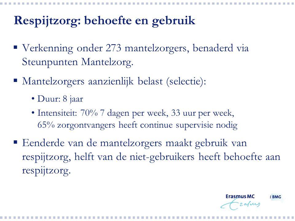 Respijtzorg: behoefte en gebruik  Verkenning onder 273 mantelzorgers, benaderd via Steunpunten Mantelzorg.  Mantelzorgers aanzienlijk belast (select