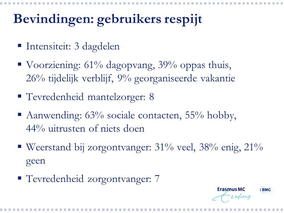 Bevindingen: gebruikers respijt  Intensiteit: 3 dagdelen  Voorziening: 61% dagopvang, 39% oppas thuis, 26% tijdelijk verblijf, 9% georganiseerde vak