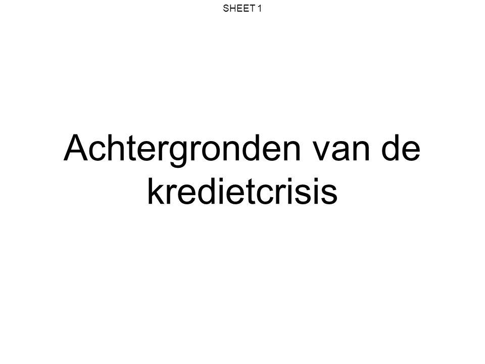 SHEET 2 (neo)liberaal denken Vrije markt is goed voor ieders welvaart. Privatisering van –Gezondheidszorg –Post en telefoon –Openbaar vervoer