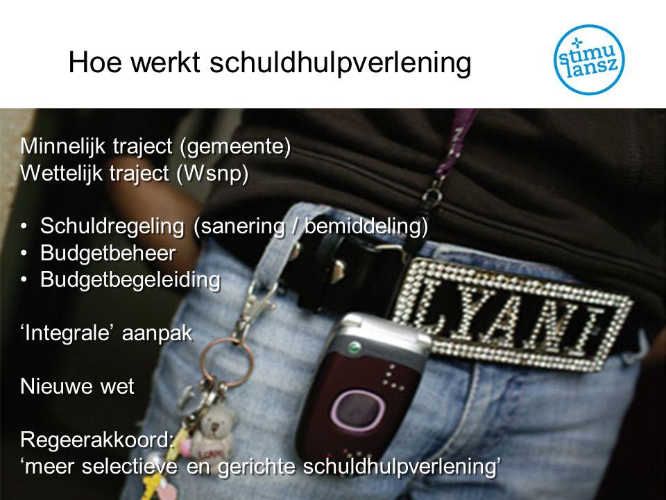 R Hulp via internet Nieuwe doelgroepen Almere: sms voor intakegesprek (Landelijk) 20082009 1,5x modaal2%25% Werkend18%37% Uitkering82%63%