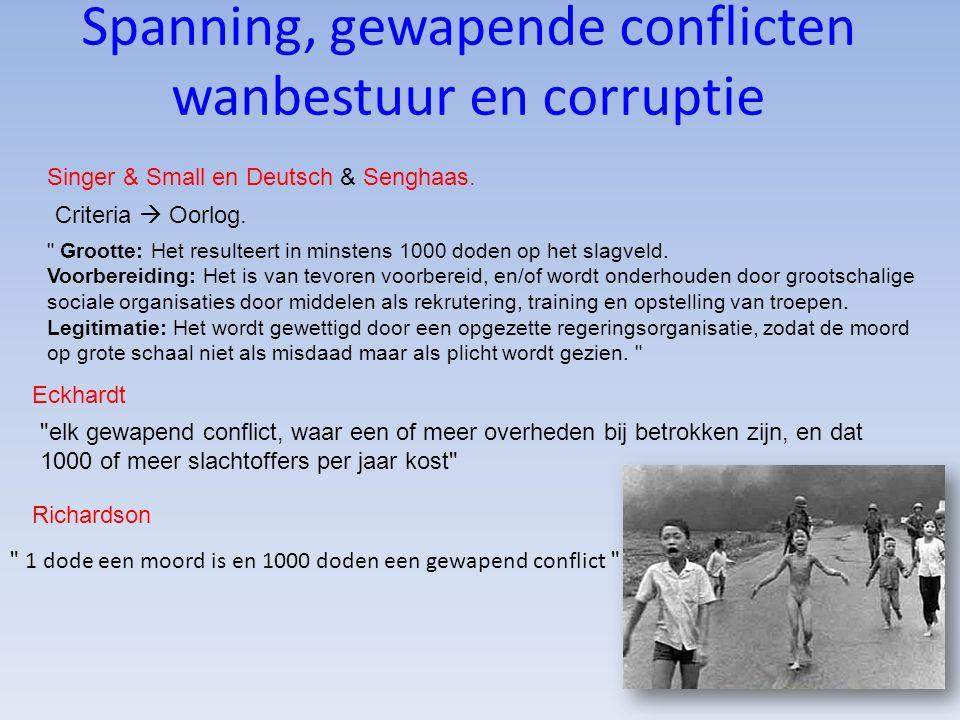 Spanning, gewapende conflicten wanbestuur en corruptie Singer & Small en Deutsch & Senghaas. Criteria  Oorlog.